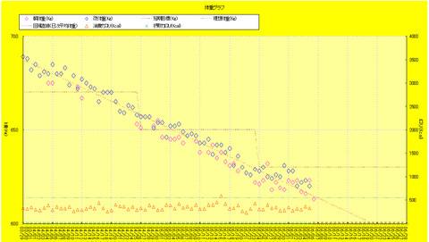 health-dialy-20090401-20090606.jpg