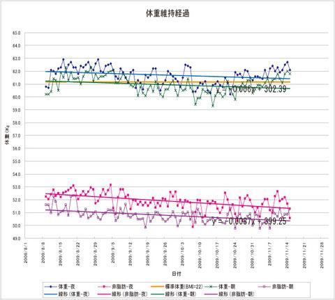 health-dialy-200908-20091115.jpg