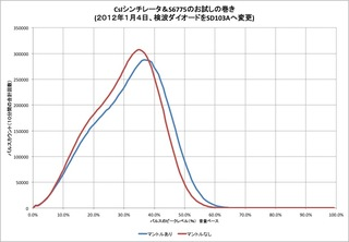 test_20120104.jpg