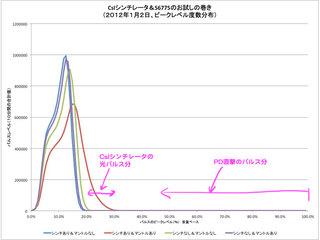 test_20120201_ant.jpg